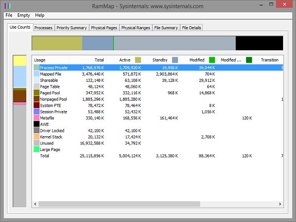 RAMMap Download 32-64 Bit